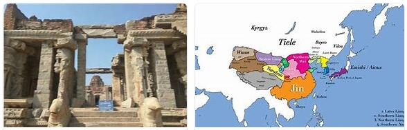 Asia Early History
